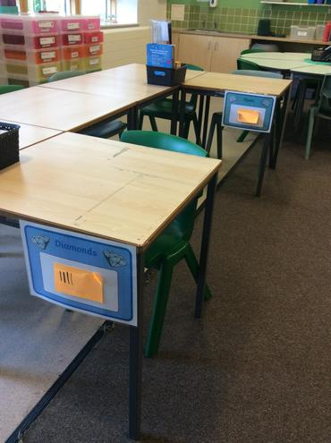 We earn table points for being tidy and respectful of class resources.