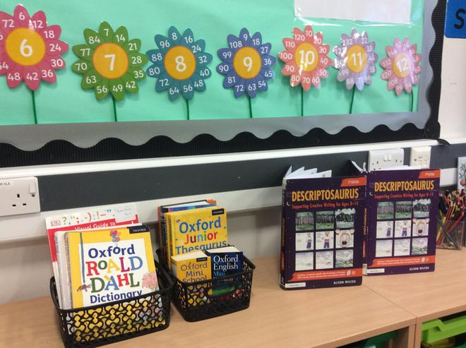 Lots of resources are available in our classroom