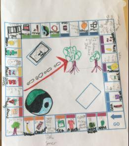 Lottie's board game