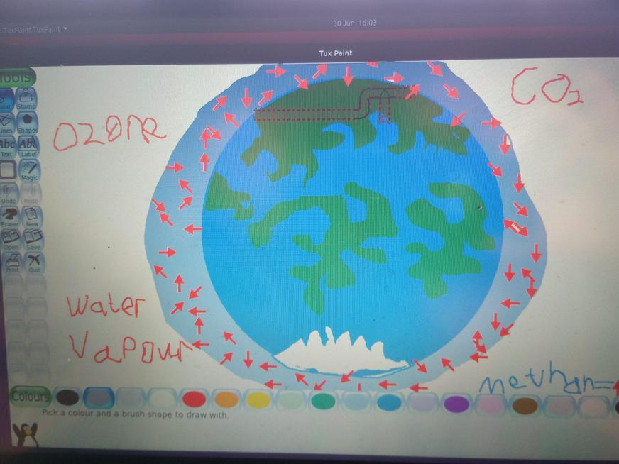 ICT Art showing the Greenhouse effect,