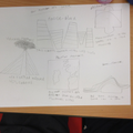 Abigail and Mia's geography poster