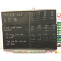 We focused on Reading, Writing and Arithmetic.
