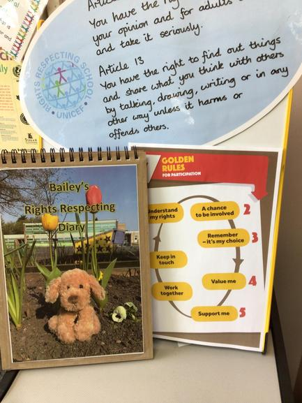 Every week Bailey shares a new article in school.