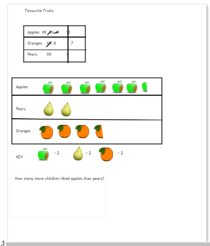 Which is the most popular fruit in year 3 ?