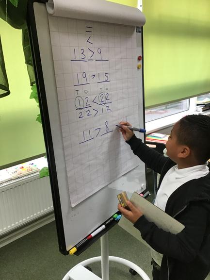 We looked at how we could take whole numbers and split them into equal groups.