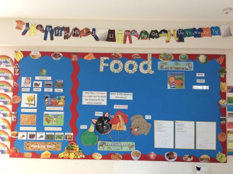 English display board - Food topic