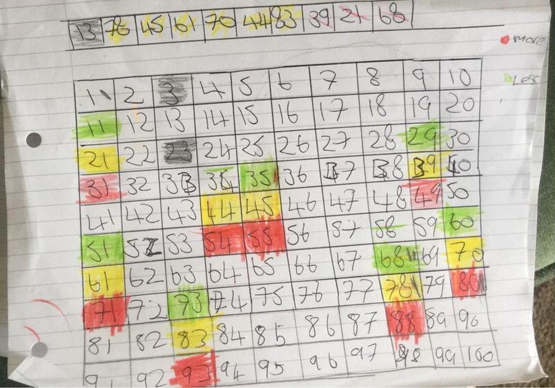 Tulisha's maths - finding 10 more and 10 less. Great job.