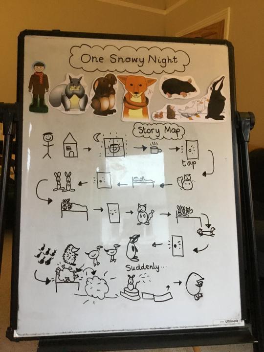 Ms Paulson's Story Map