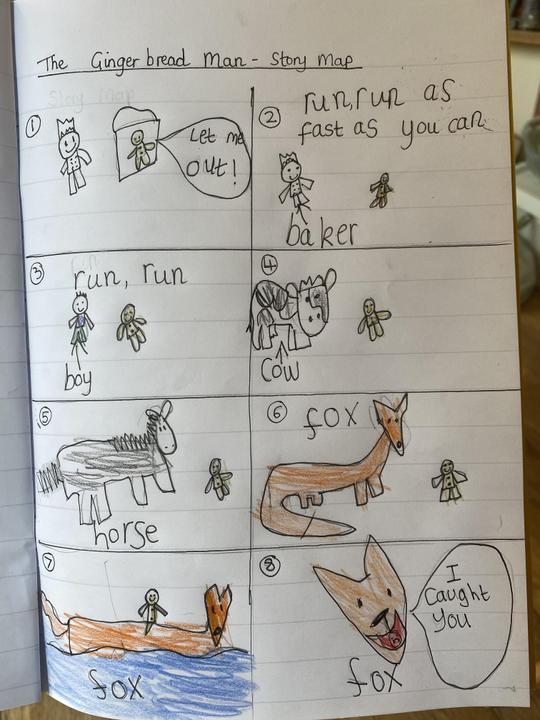 Freya's story map.