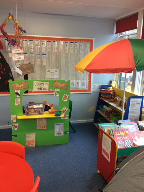 The beach maths shack is now open!
