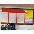 Our Writing Wall