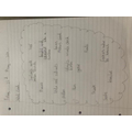Beautiful word cloud!
