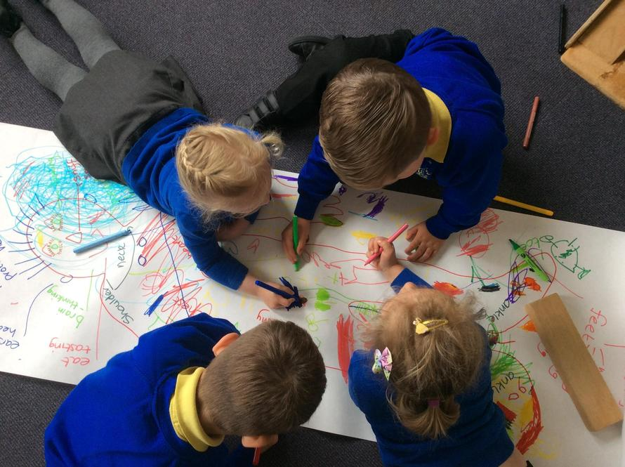 Drawing a map of our body
