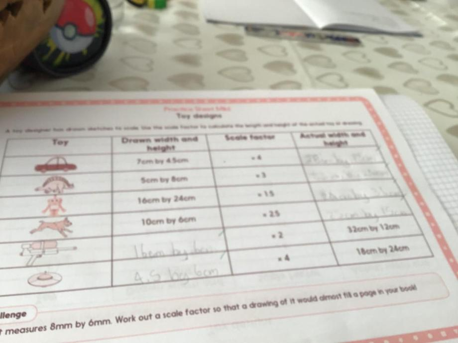 CD Scale factor maths - great!