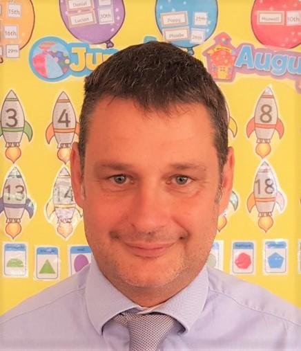 Executive Headteacher (interim)