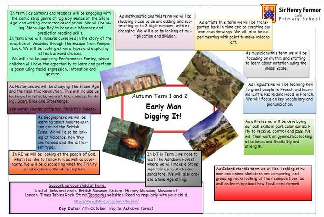 Terms 1 & 2 Curriculum Information