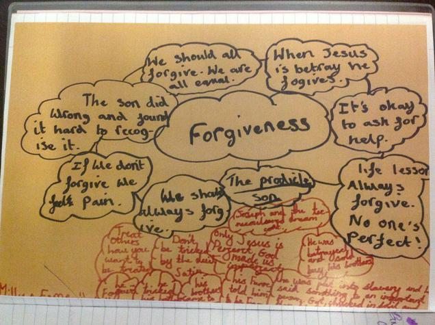 Children's ideas about parables in the Bible