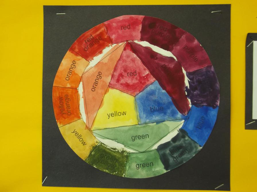 Colour wheel: Primary, Secondary and Tertiary