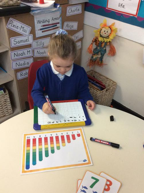 Learning to form the numerals