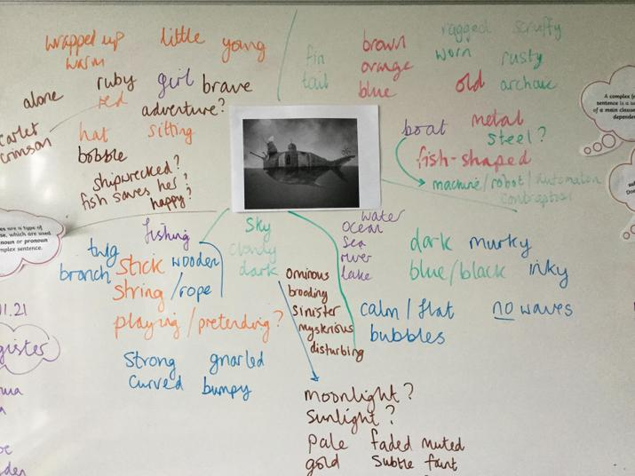 We will use these ideas for our sentences.