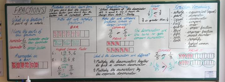 Simplifying and comparing fractions