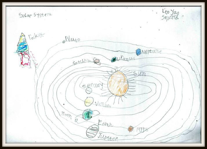 Leo from Squirrels 'the Solar system'