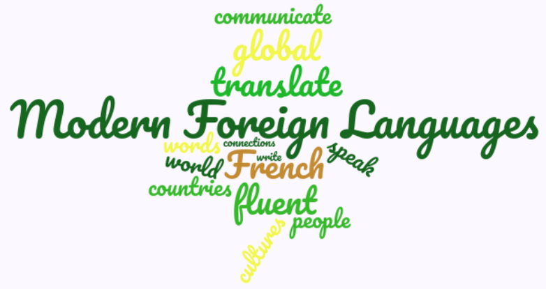 Our pupil rationale for Modern Foreign Language
