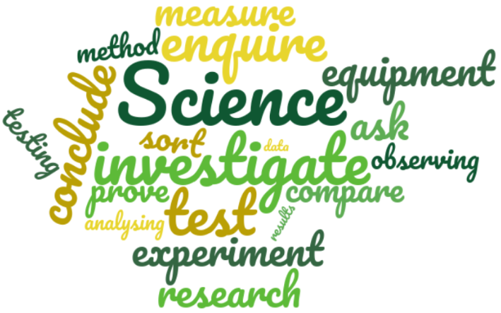 Our pupil rationale for Science