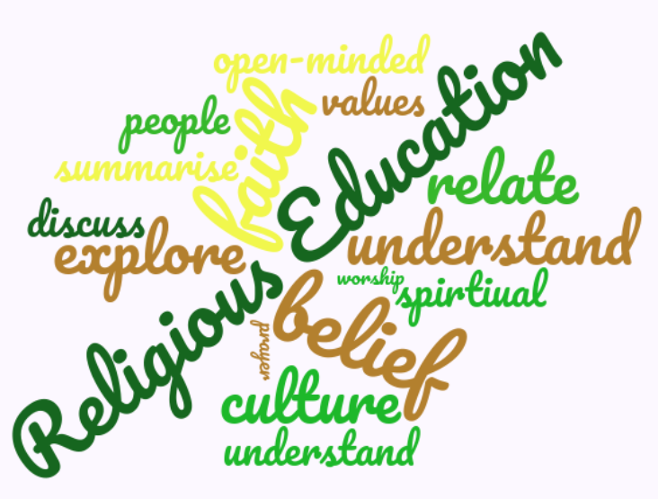 Our pupil rationale for Religious Education