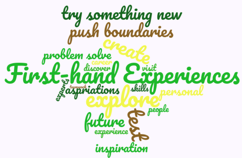 Our pupil rationale for First-hand Experiences