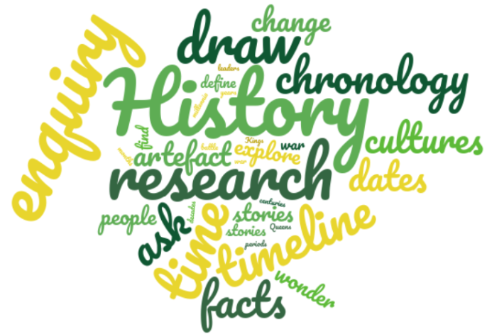 Our pupil Rationale for History