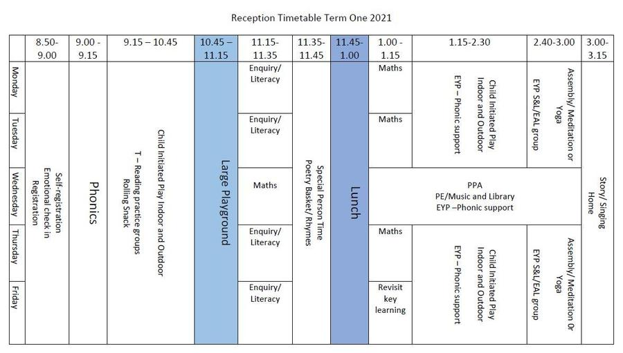 Reception weekly timetable