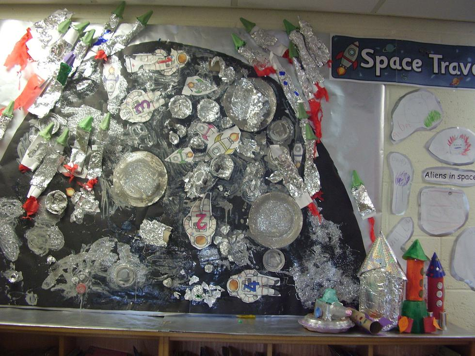 Our space travel display