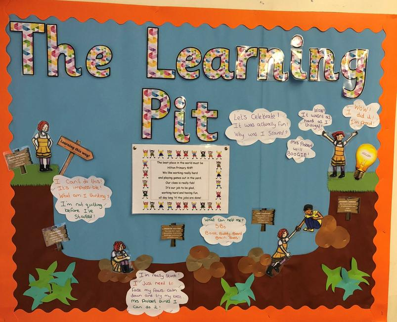All of our classrooms have a 'Learning Pit' – we celebrate the occasions when children (and staff!) are faced with something tricky and 'fall into the pit'. The learning pit reminds children of strategies they can use to overcome the challenge and 'climb out of the pit.