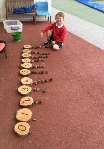 Understanding that numerals represent an amount