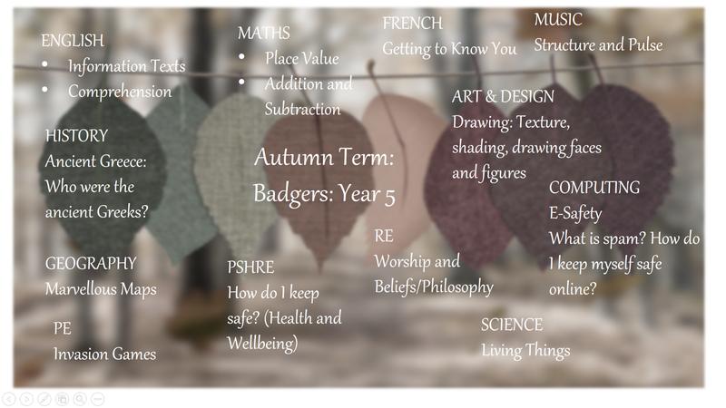Autumn Term 2021 - Year 5 - Badgers
