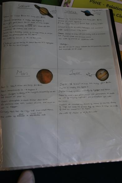 In Science, we have been looking at the planets in our Solar System