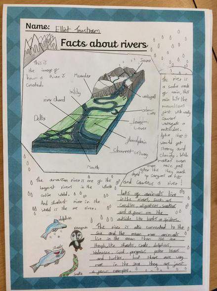 I enjoyed finding out about river life.