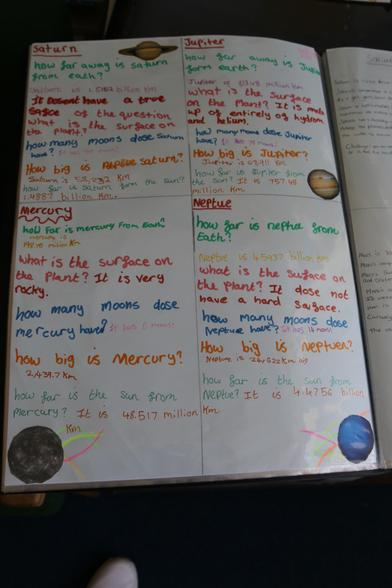 We worked hard to gather information about each planet.