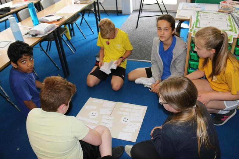 In PSHE learnt about negative and positive self image.