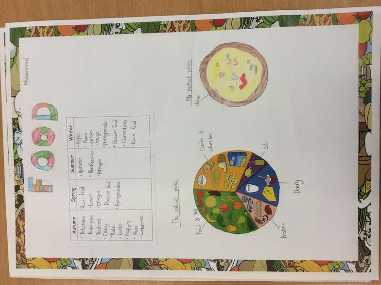 In DT we were learning about Seasonal foods