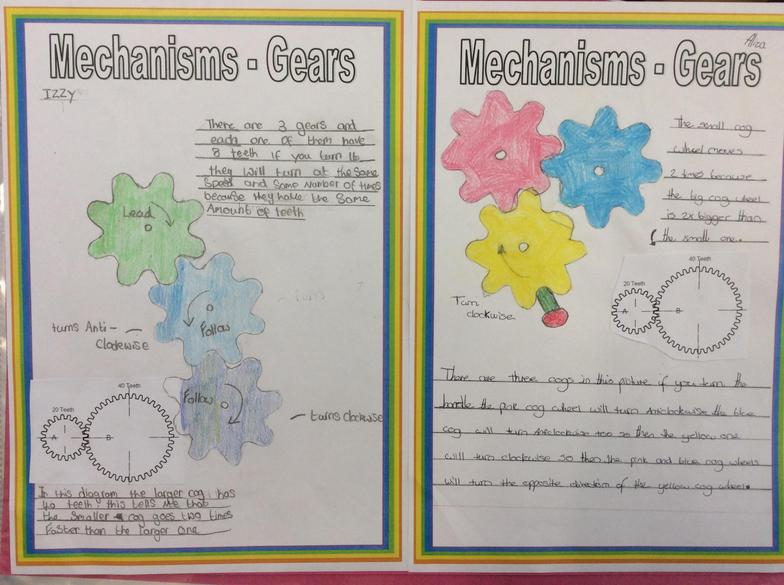 The children created excellent examples of their learning.