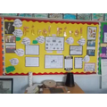 Year 2 Classroom Display