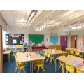 Welcome to class 3R