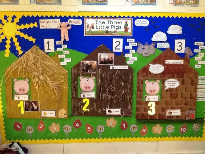 3 Little Pigs collaborative display