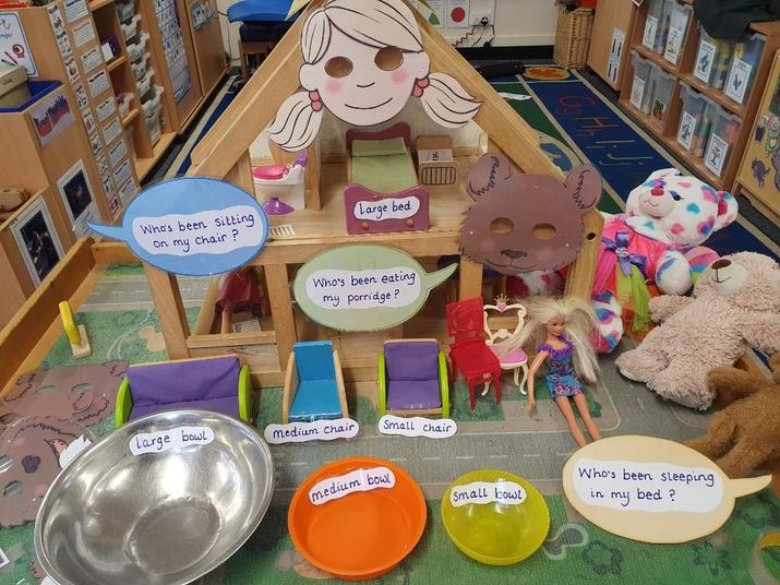 Role play - Goldilocks