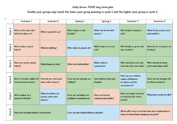 PSHE Association framework