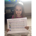 Rosie has found the missing numbers!