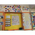 Year 1 Literacy Working Wall