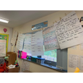 Year 3-4 Modelled Writing